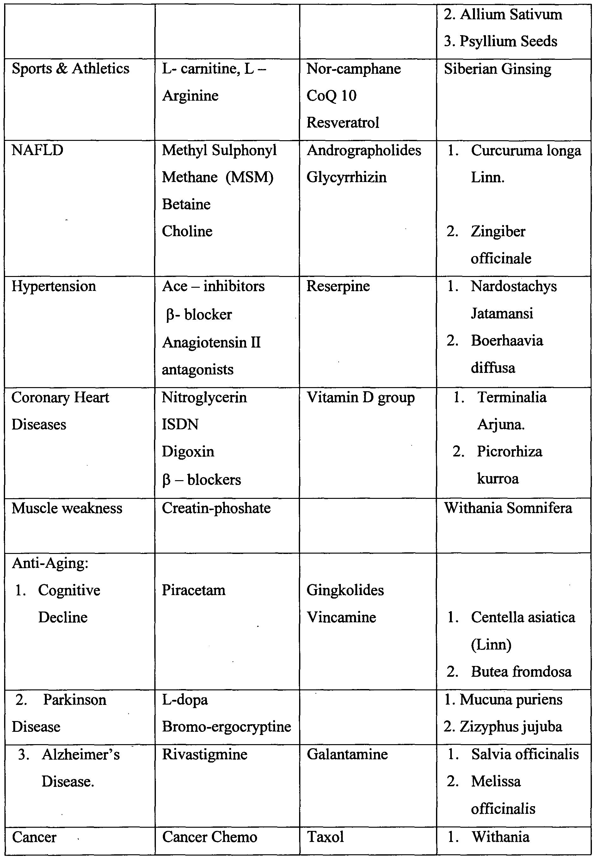 Anaerobics exercises examples