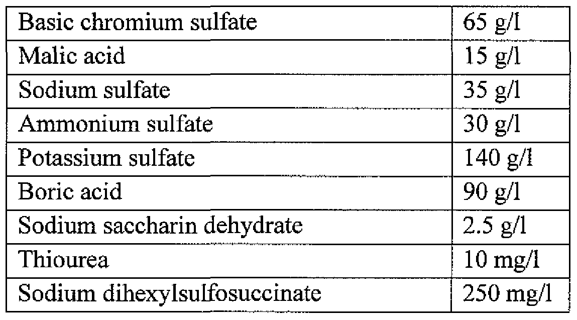 Wo2010110812a1 chromium alloy coating with enhanced resistance figure imgf0000110001 ccuart Image collections