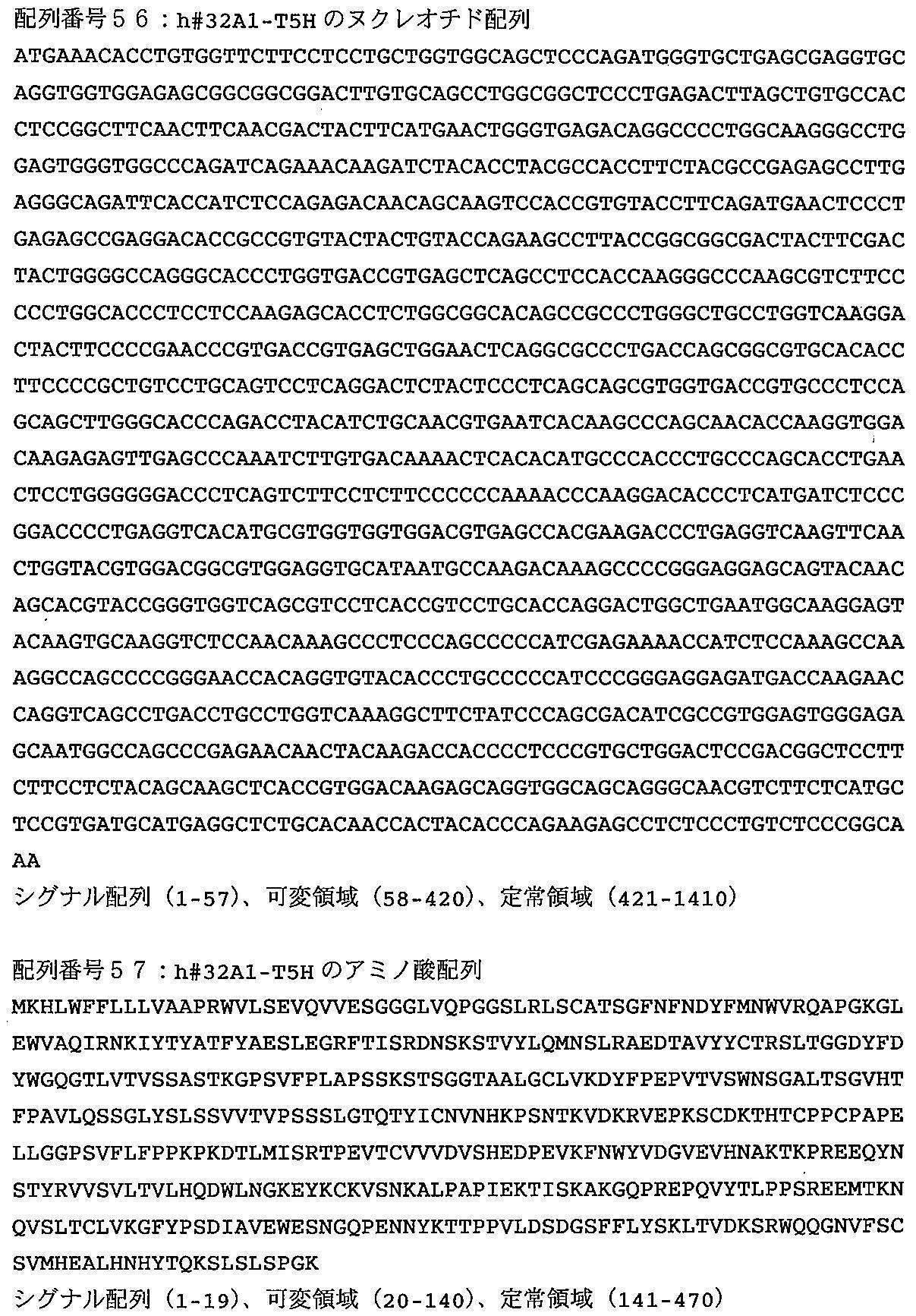 Patent WO2010117011A1 - ANTI-S...