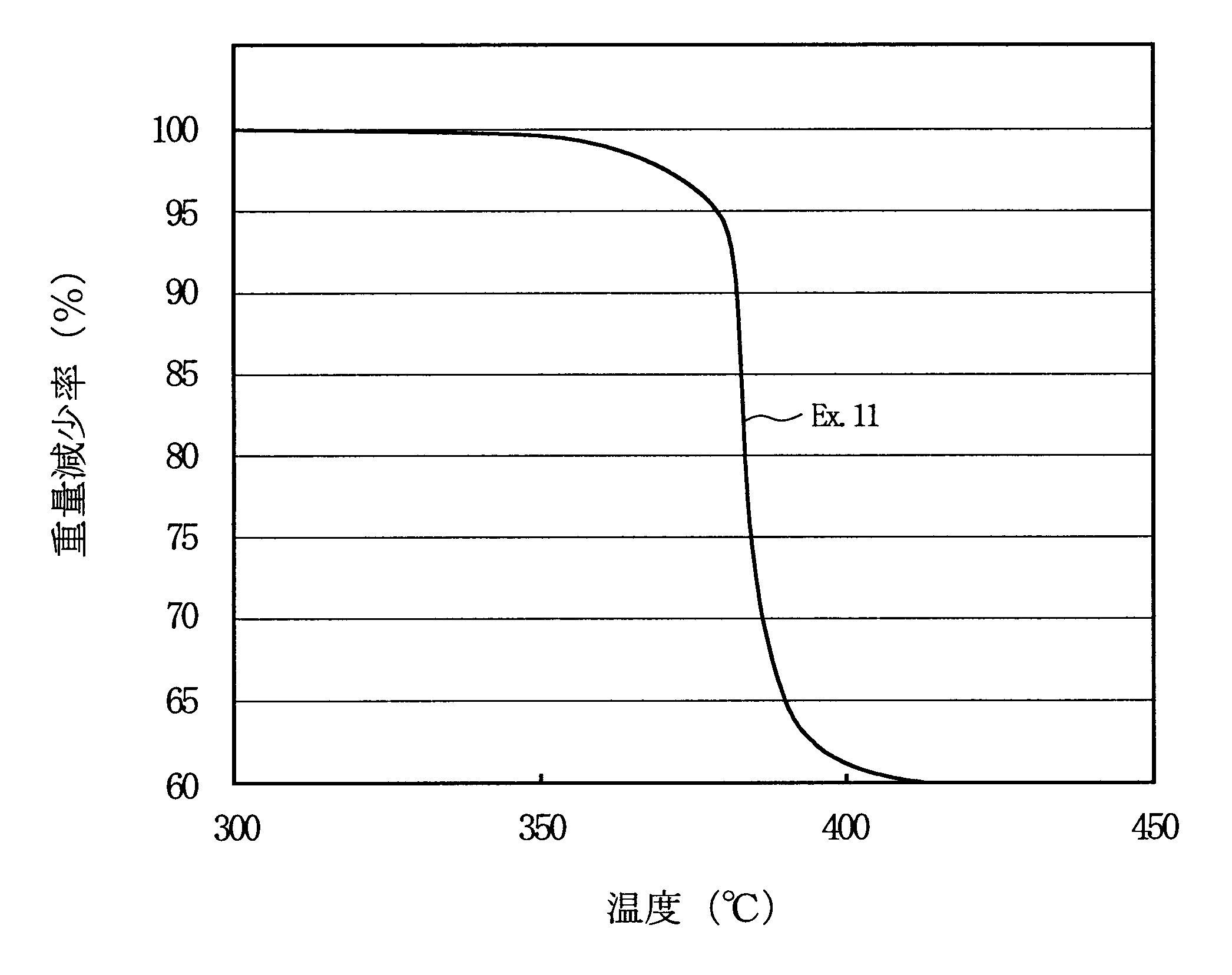 WO2010122936A1 - ポリフッ化ビニリデン樹脂組成物、白色樹脂フィルム、及び太陽電池モジュール用バックシート         - Google PatentsFamily