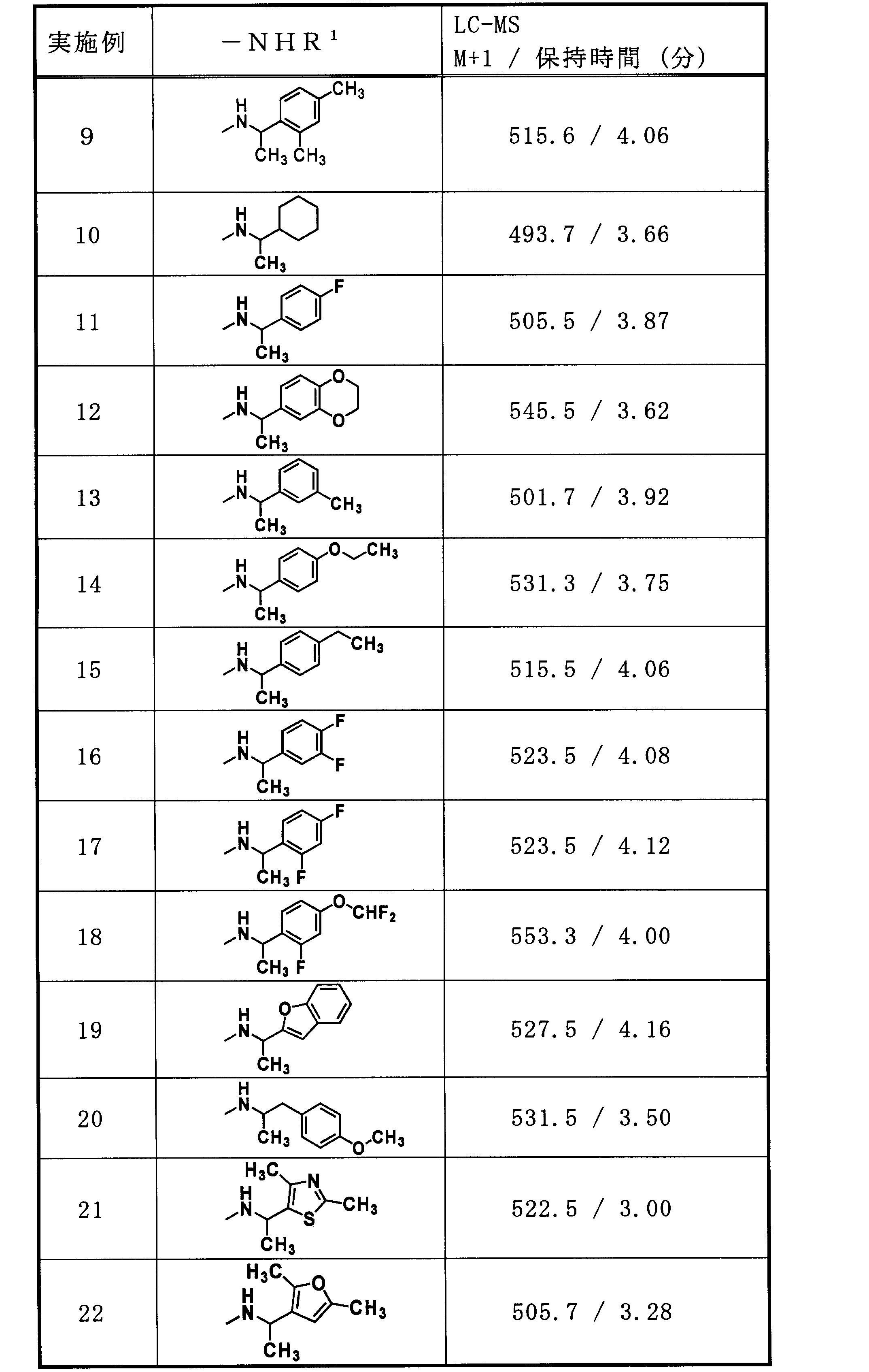 Patents                                                                                                                         Generate link with comments                           3-(4-アミノフェニル)-2-フランカルボン酸誘導体およびその薬学的に許容される塩