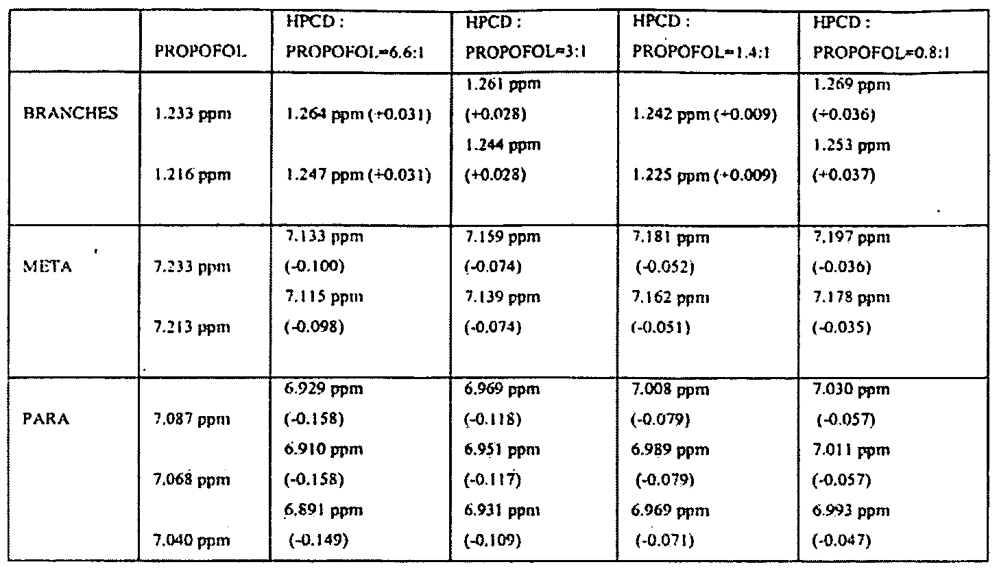 tonicity of iv fluids chart: Wo2010148288a2 pharmaceutical formulations with low aqueous