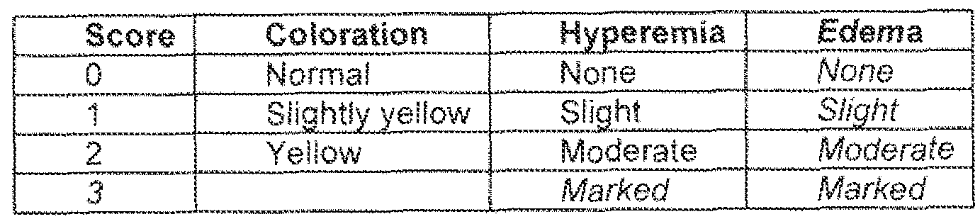 Patent EP2459239A1 - Modified hyaluronic acid polymer ...
