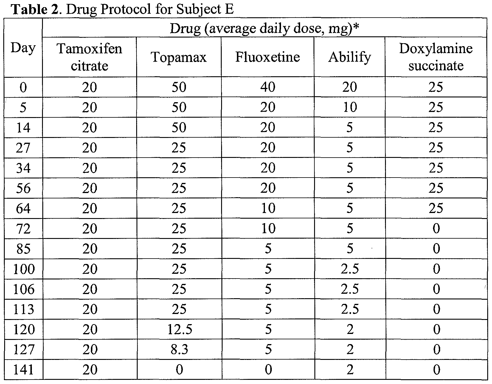 Cetirizine Dosage By Weight For Dogs Blog Dandk