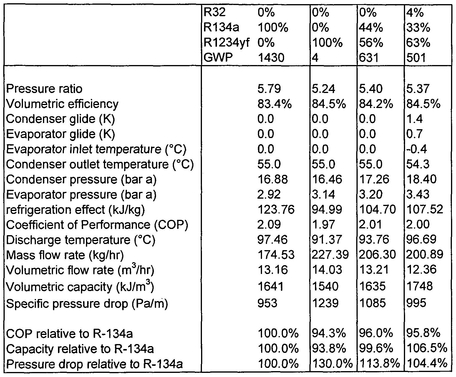 407c pressure chart