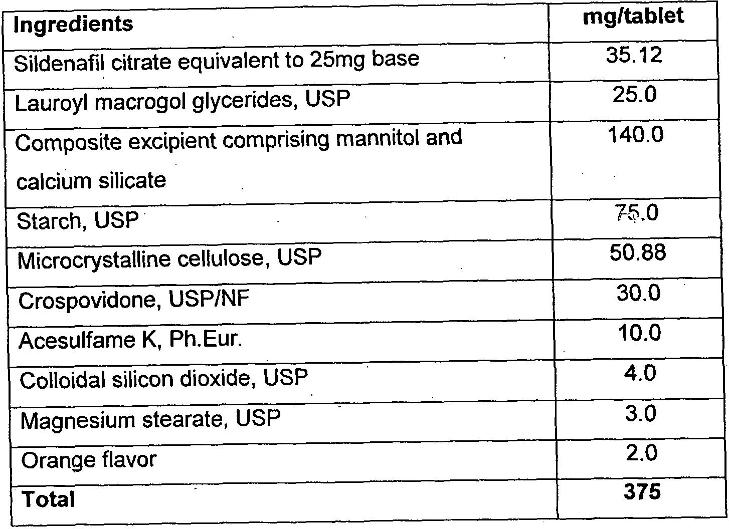 pyridium oral tablet 200 mg information