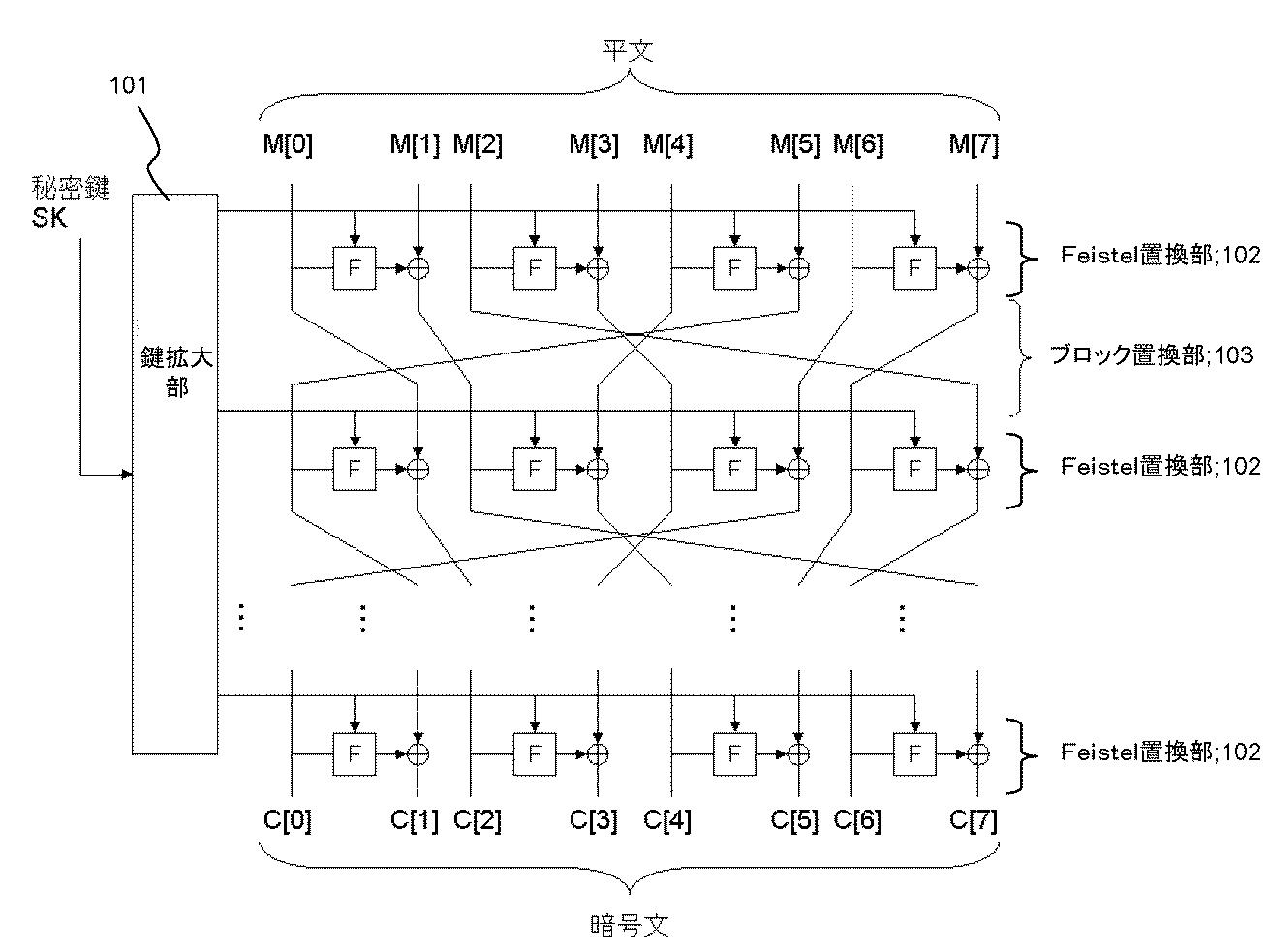 Patent WO2011052587A1 - ブロッ...