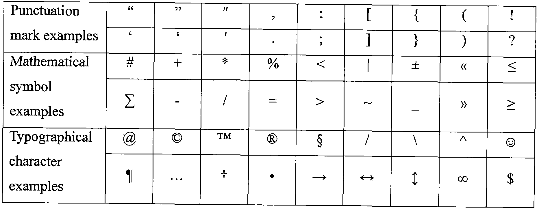 Names Of English Writing Symbols