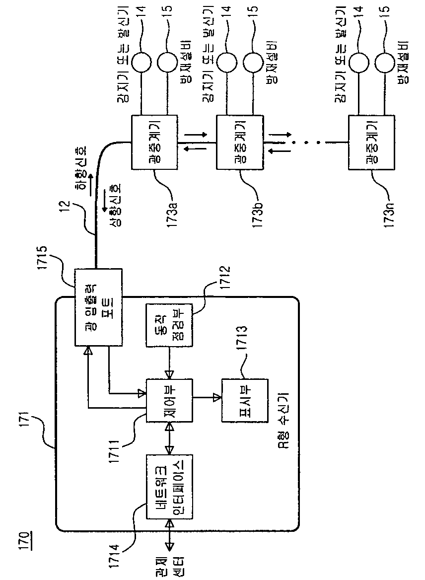 Index as well WO2011062330A1 in addition 74 Maverick Wiring Diagrams together with WO2011062330A1 further  on daisy chain relays
