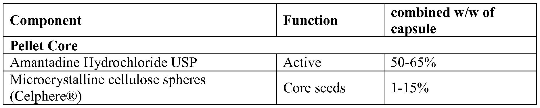 isotretinoin emedicine