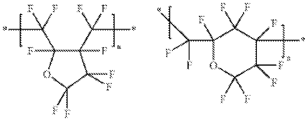 Patent Wo2011088343a2 Dielectric Materials And Methods