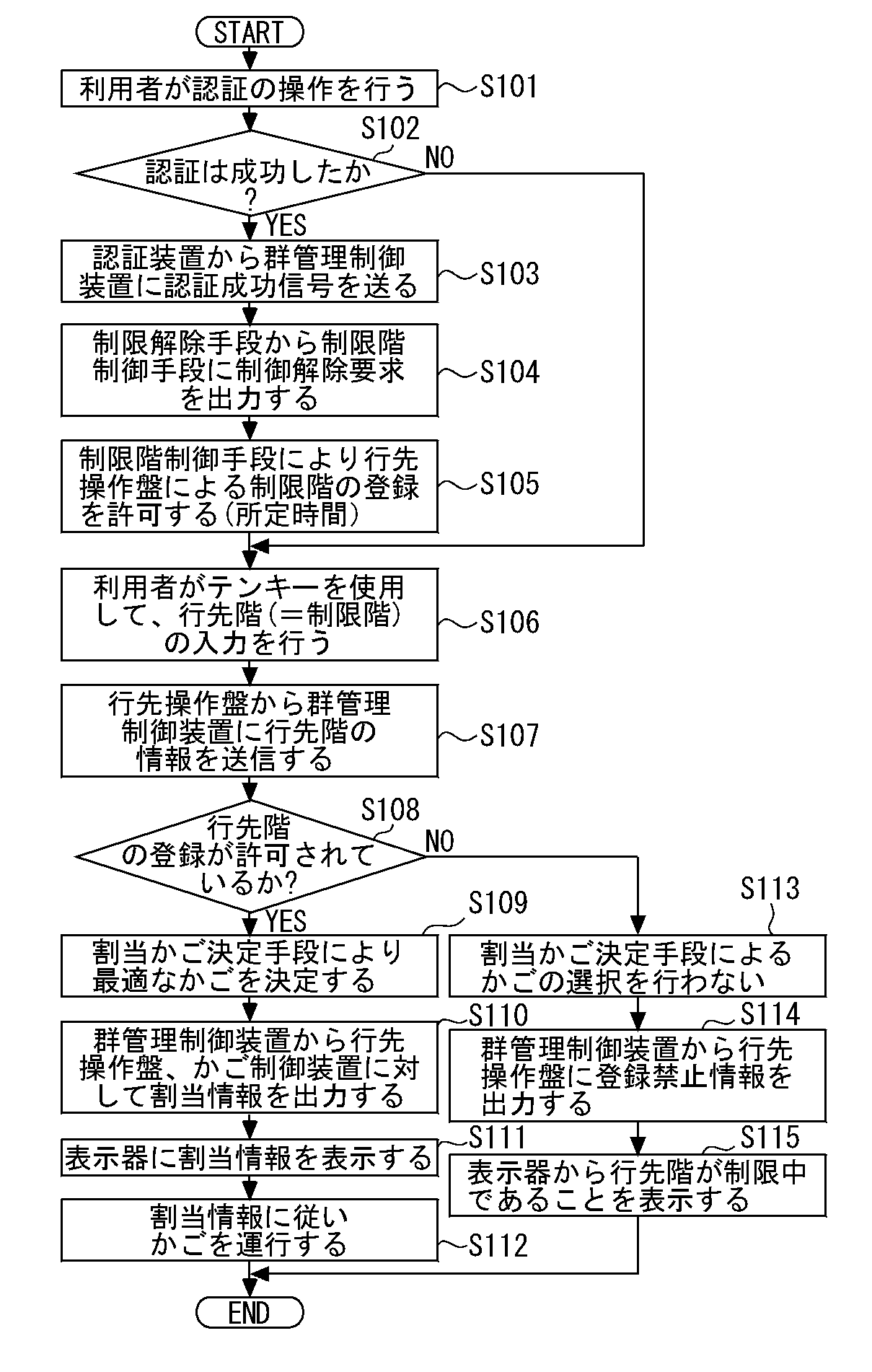 wo patent kind codes