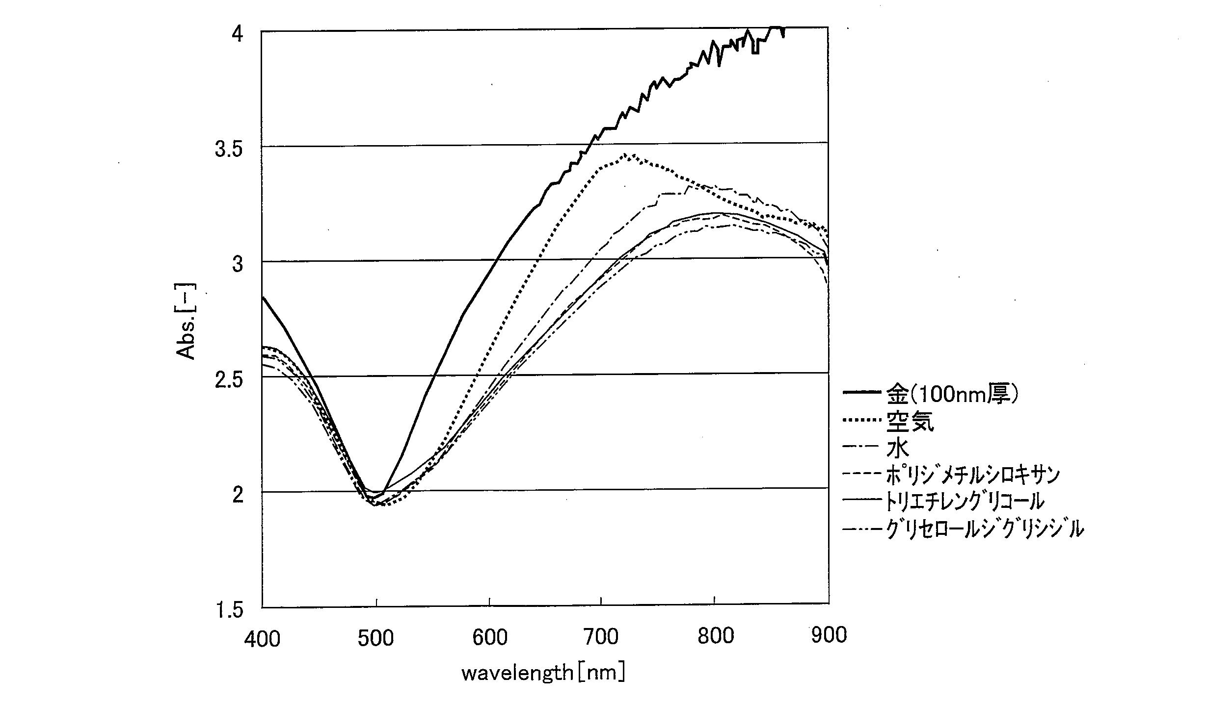 WO2011121857A1 - 構造体、局在型表面プラズモン共鳴センサ用チップ、及び局在型表面プラズモン共鳴センサ、並びにこれらの製造方法          - Google PatentsFamily
