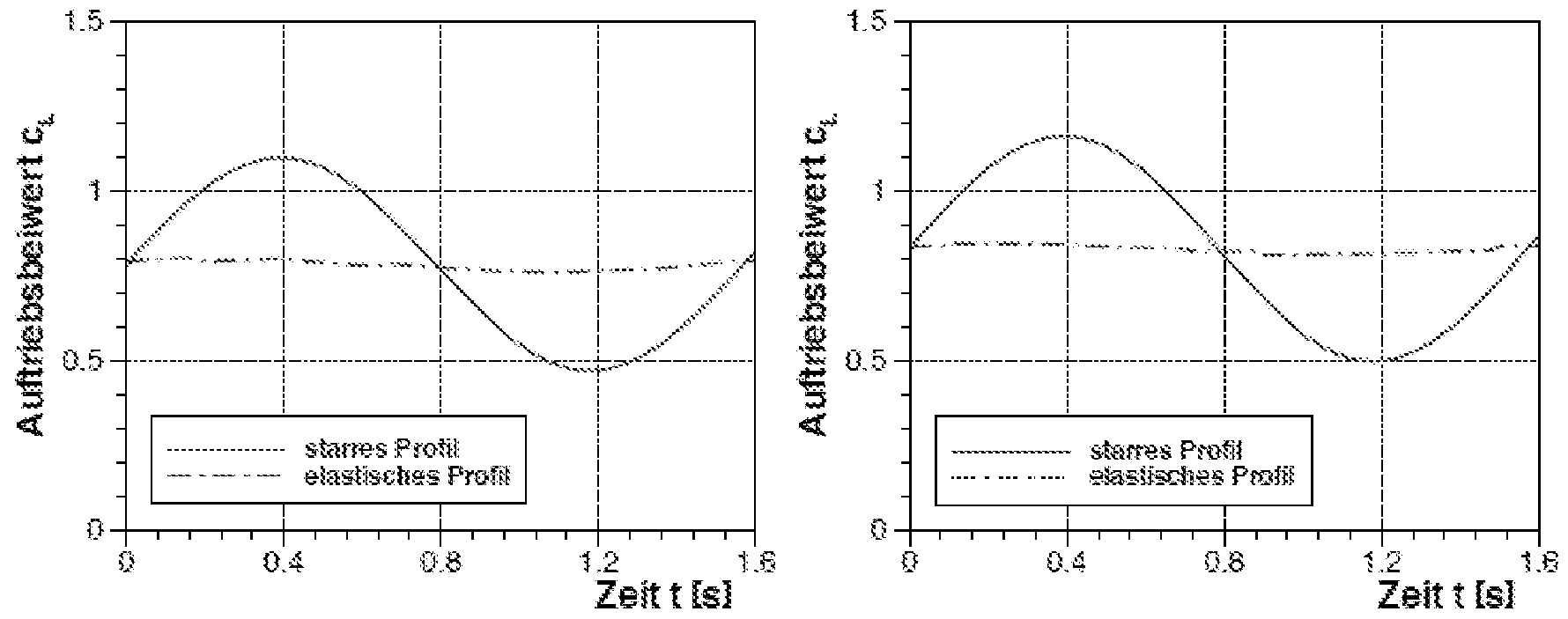 Tolle Wie Man Ein Schematisches Diagramm Macht Ideen - Elektrische ...