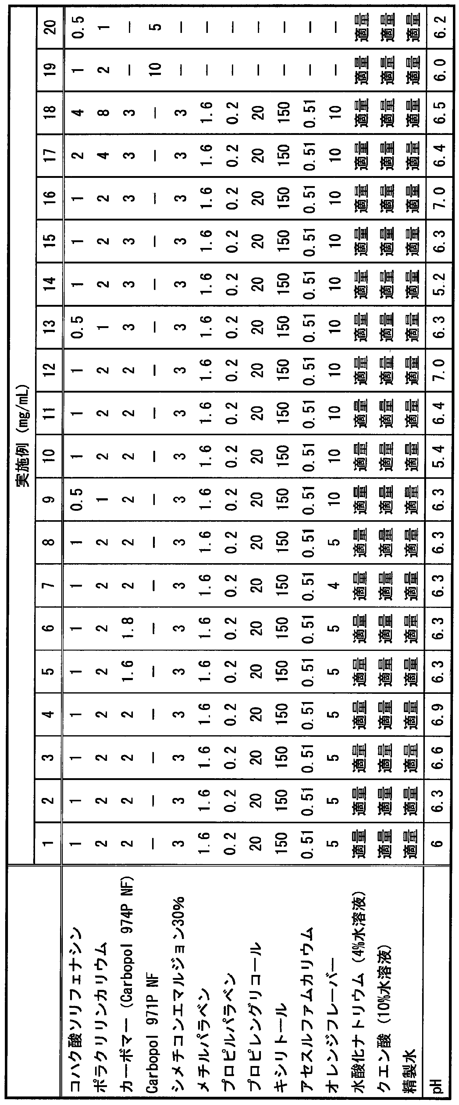 すべての講義 mg ml 単位 : Figure JPOXMLDOC01-appb-T000002