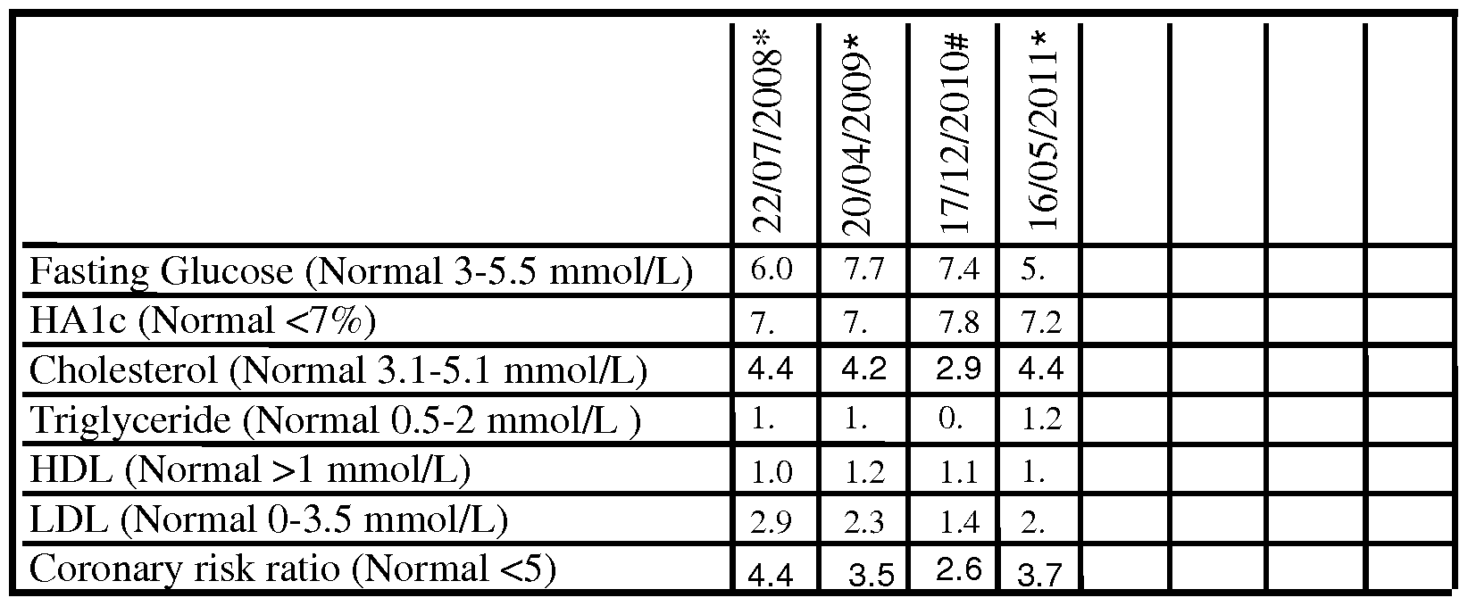 Patent WO2011146981A1 - Anti-diabetic compositions and methods ...