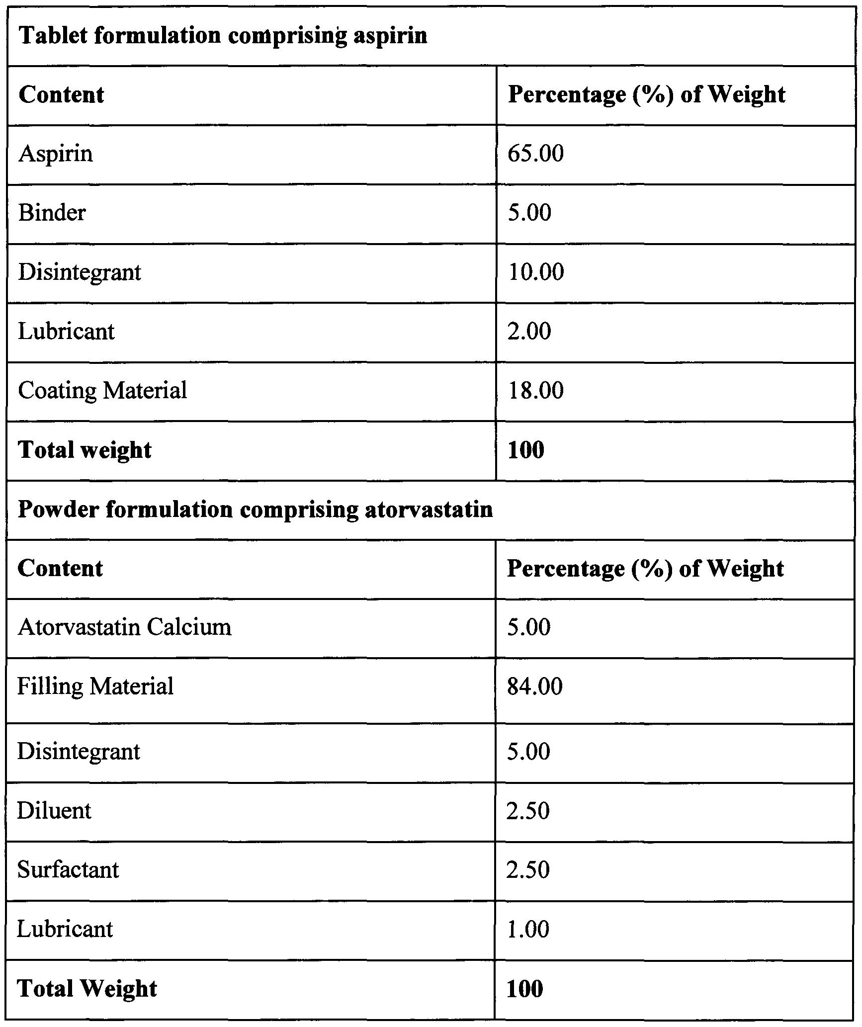 osteo arthritis prednisolone