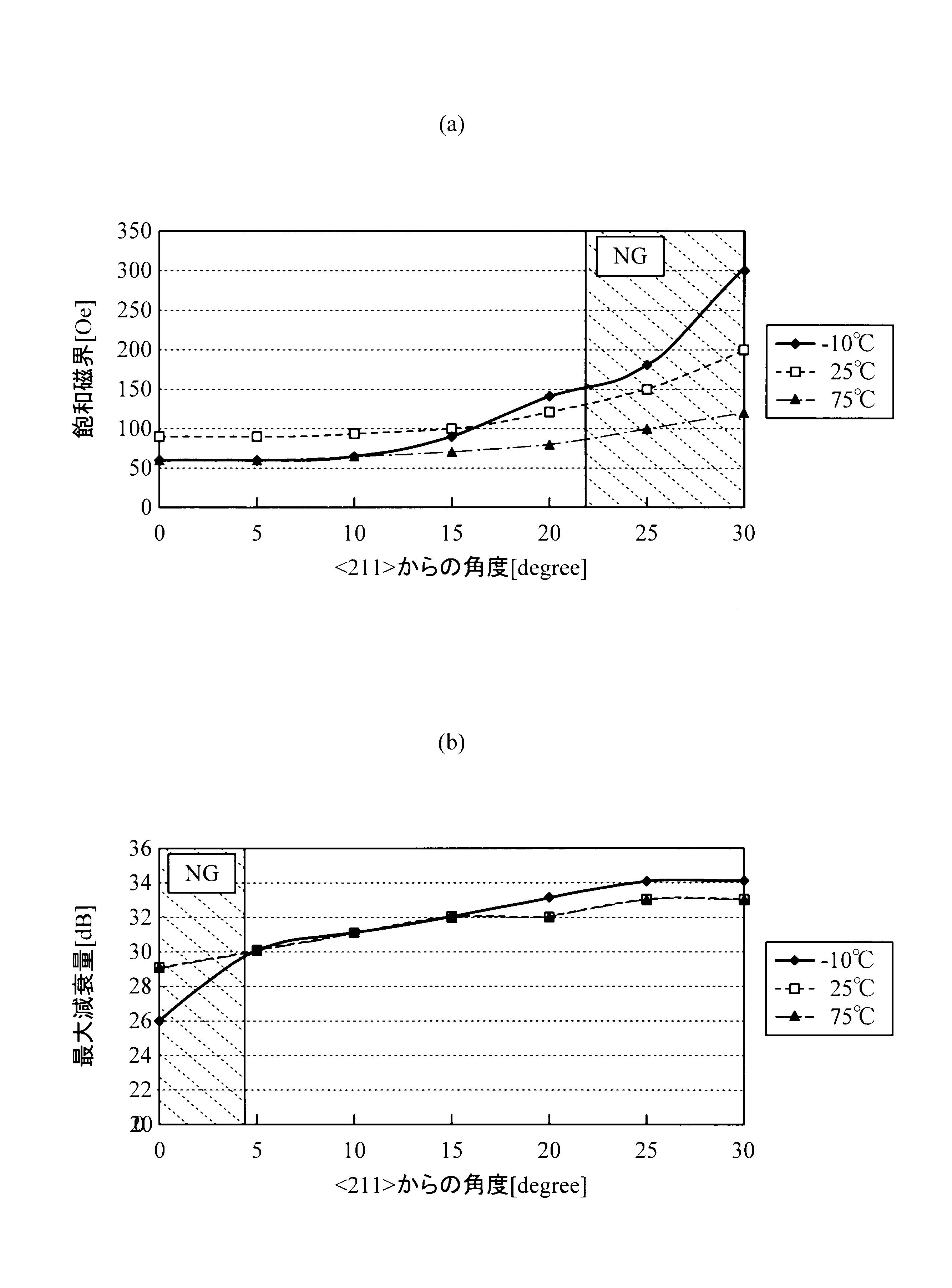 WO2012011365A1 - 反射型可変光アッテネータ         - Google PatentsFamily