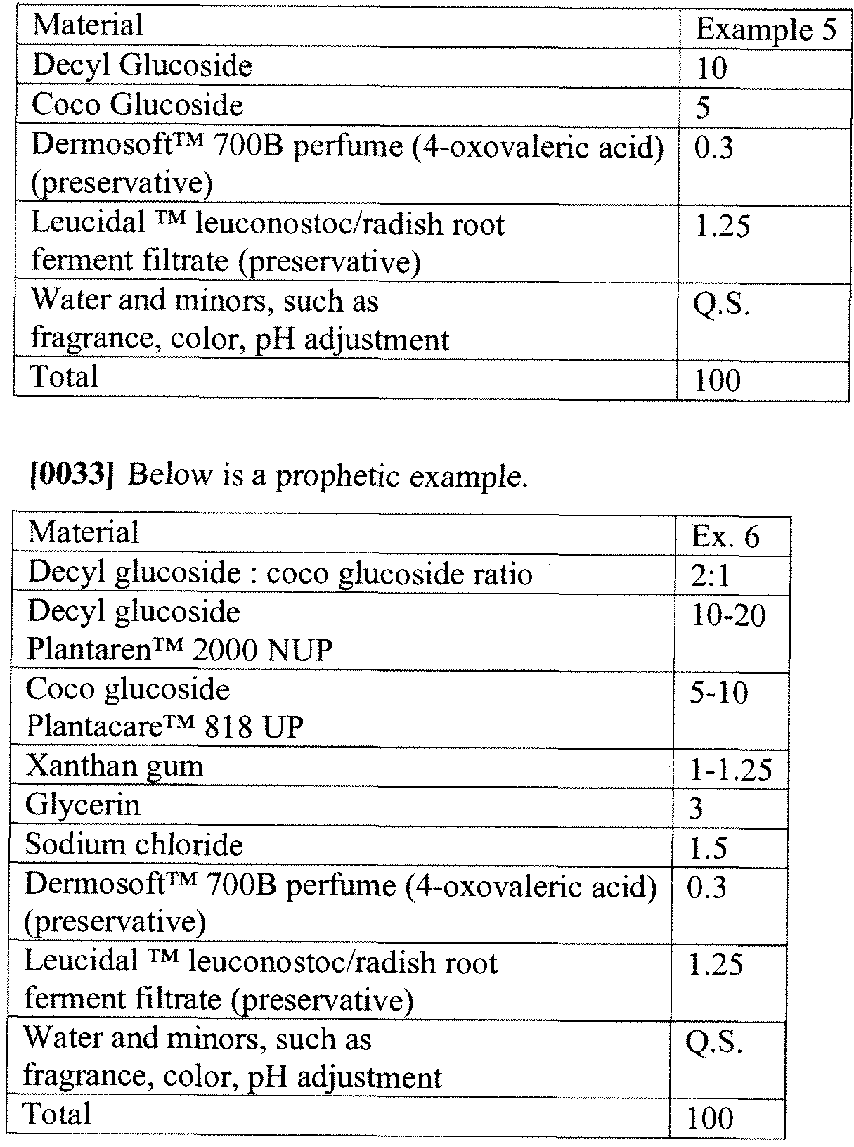 liquid hand wash formulation pdf
