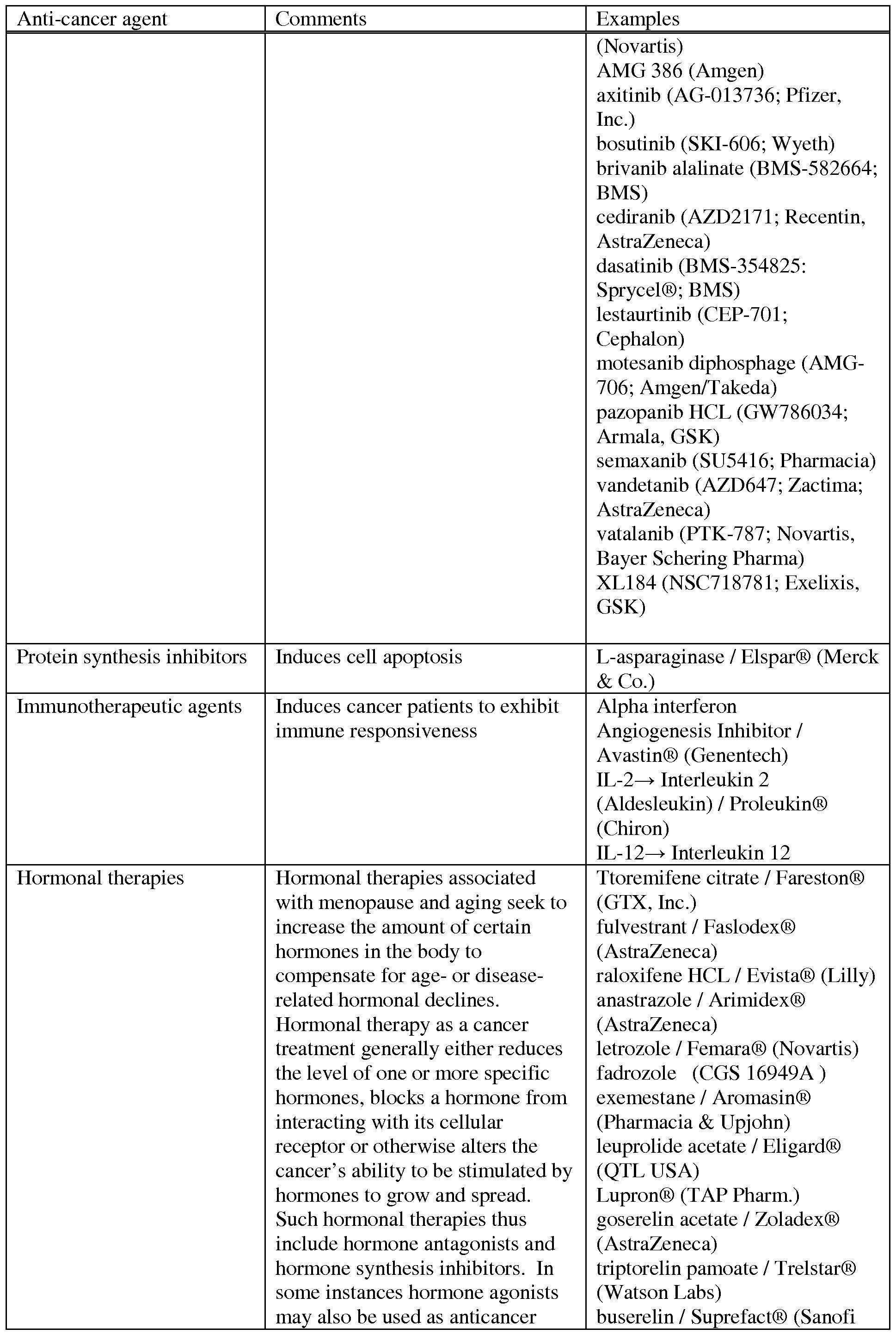 Patent EP2595657A2 - Anti-tumor antigen antibodies and