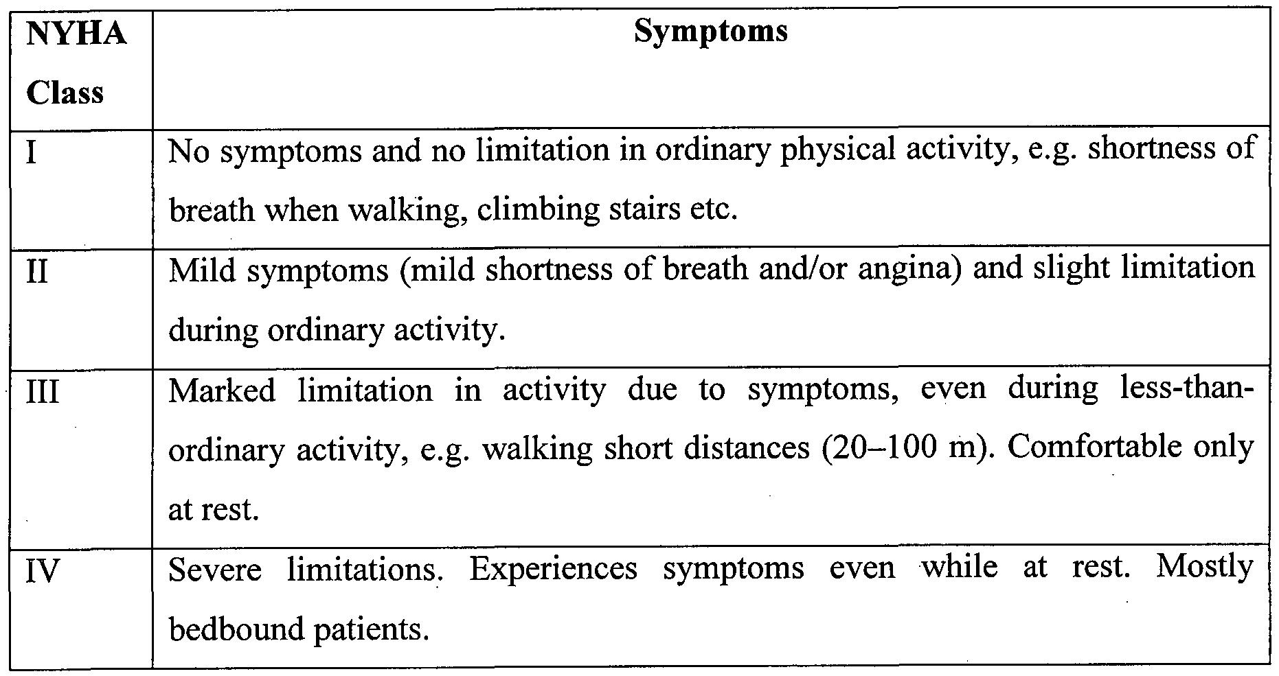 Kidney Failure Shortness Of Breath