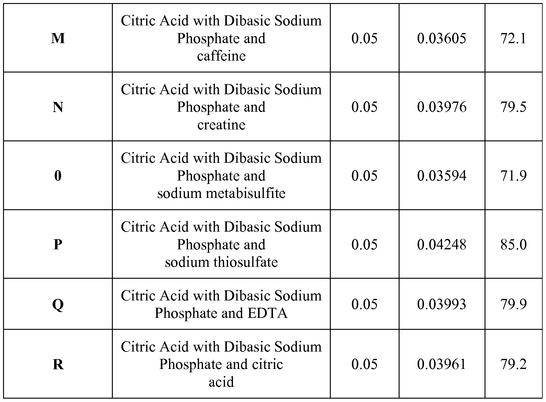 Doxycycline And Caffeine