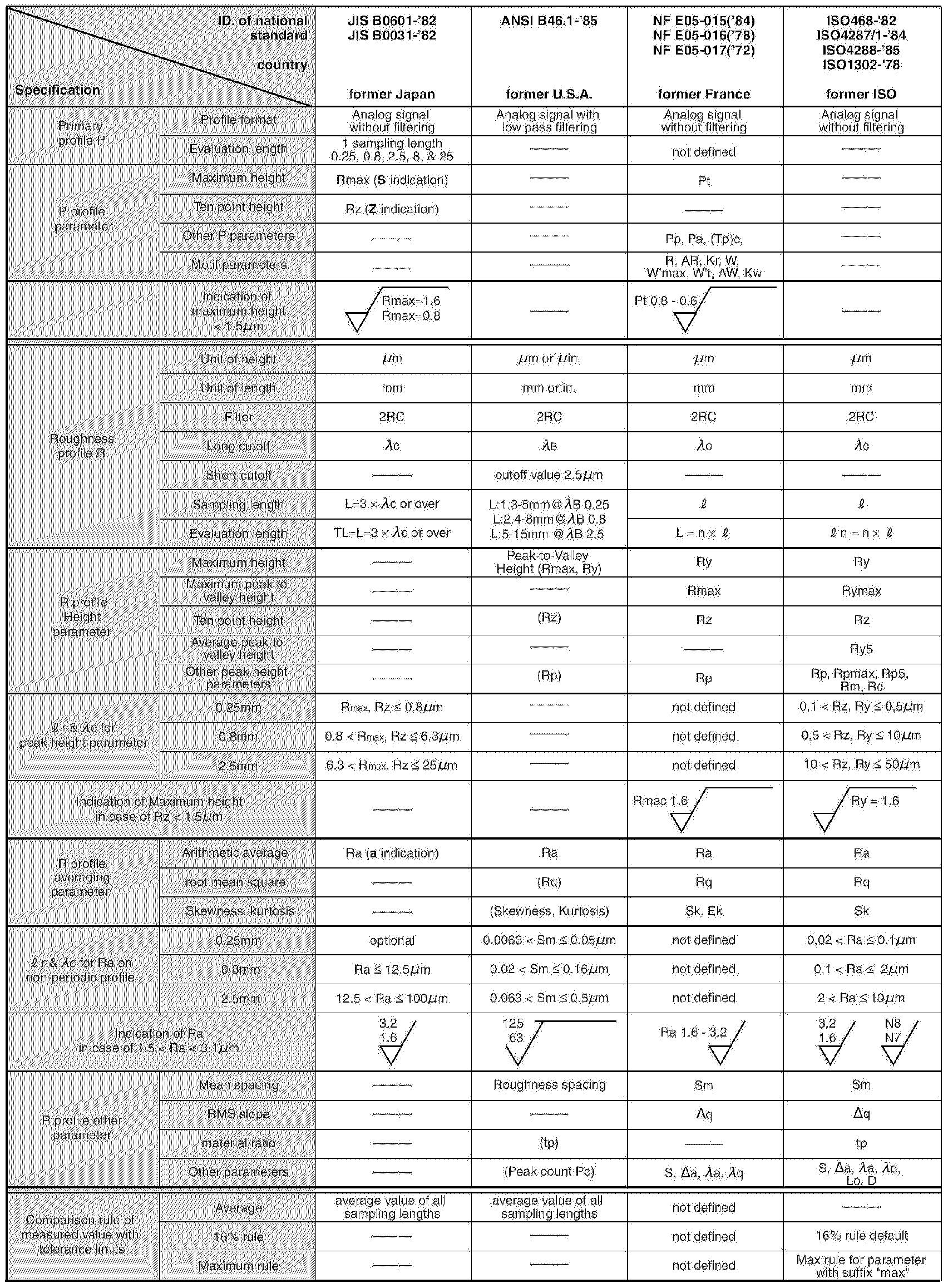only war regiment sheet pdf