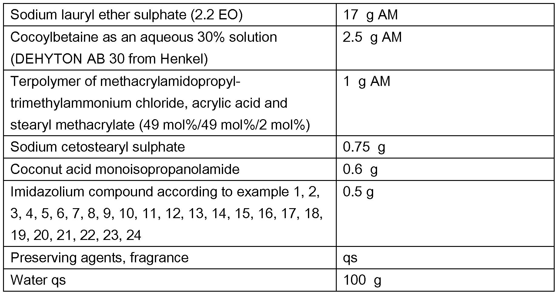 cymbalta generic