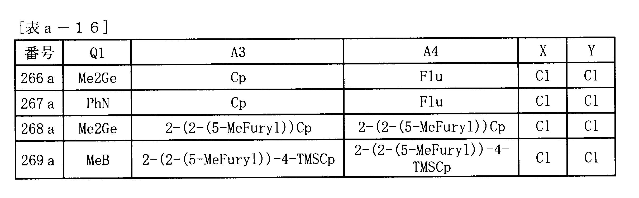 Patents                                                                                                                         Generate link with comments                           エチレン系重合体、ポリエチレン系樹脂組成物とその用途、オレフィン重合用触媒成分、該成分を含むオレフィン重合用触媒および該触媒を用いたエチレン系重合体の製造方法