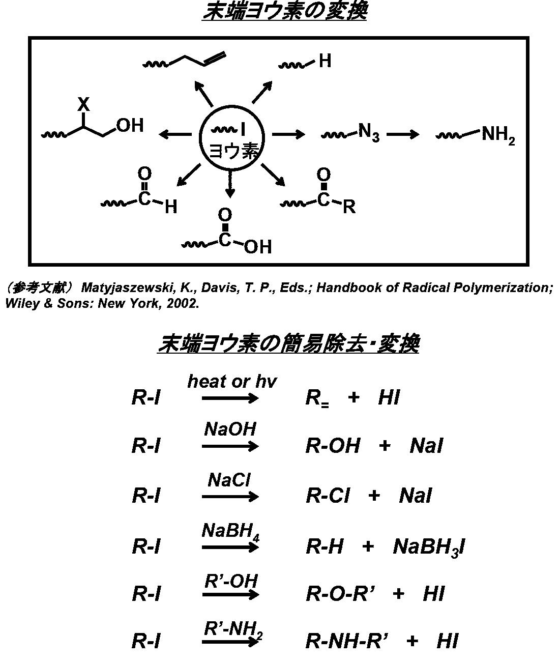 WO2013027419A1 - リビングラジカル重合触媒および重合方法         - Google PatentsFamily