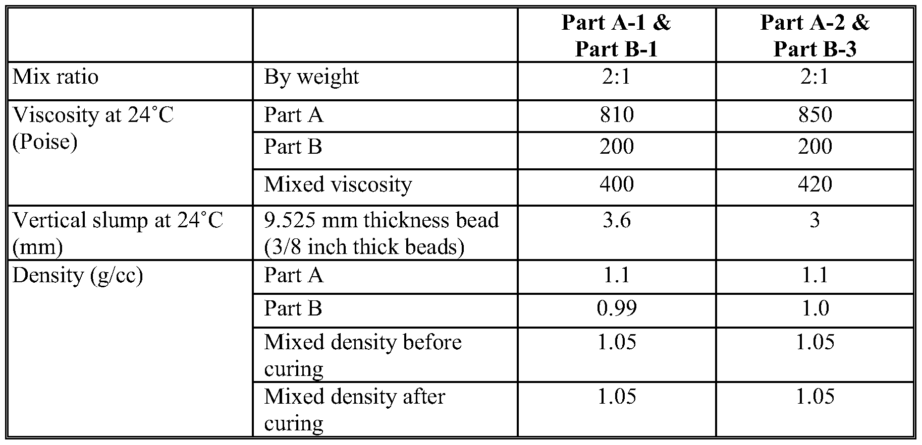 Wo2013070415a1 Structural Adhesive And Bonding
