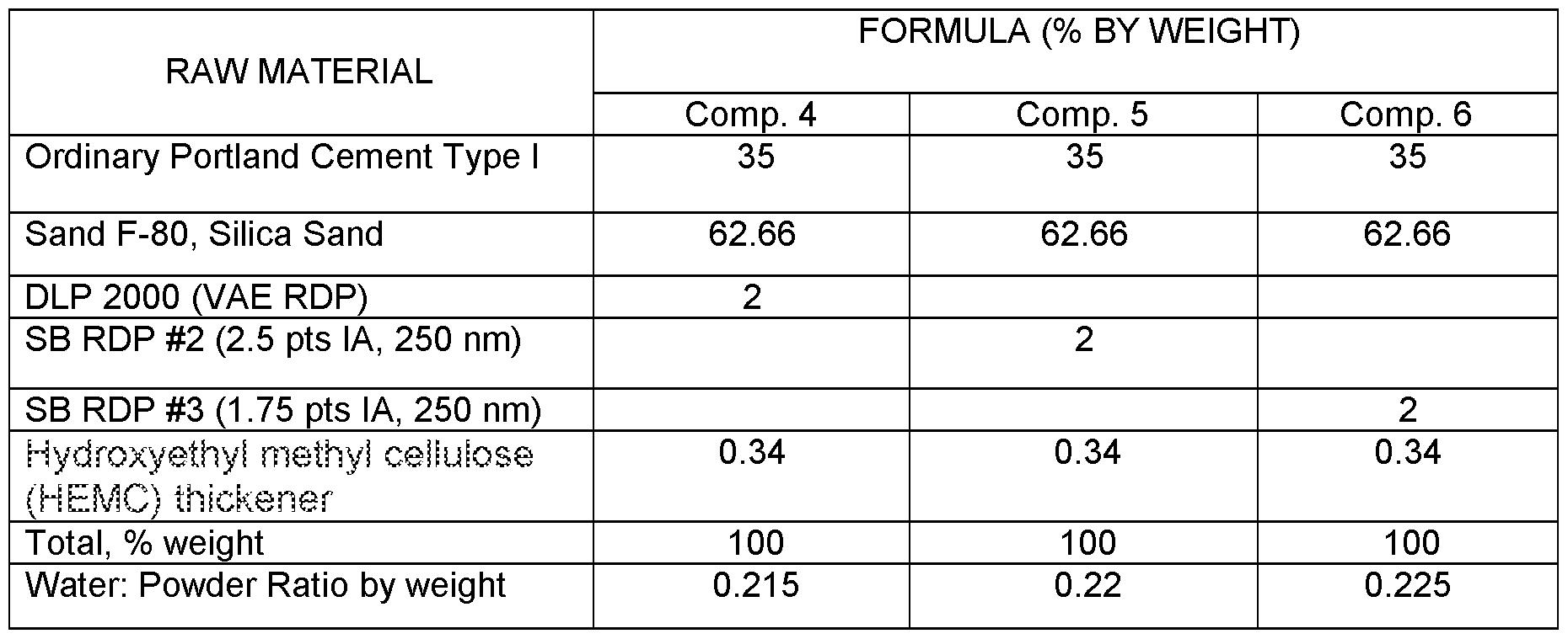 Epoxy tile adhesive formulation tile designs epoxy tile adhesive formulation designs ppazfo