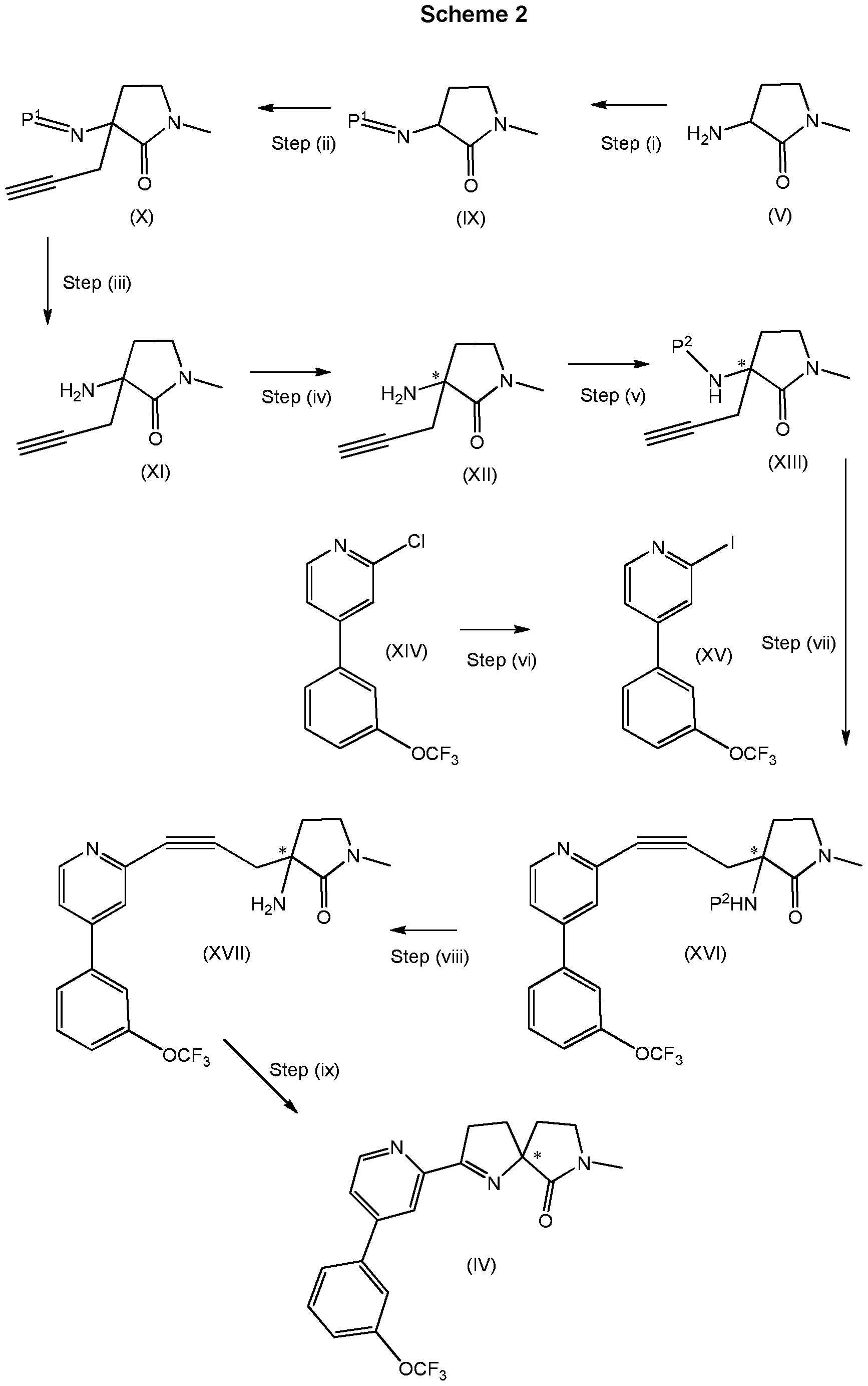 The Reduction of Aldehydes and Ketones