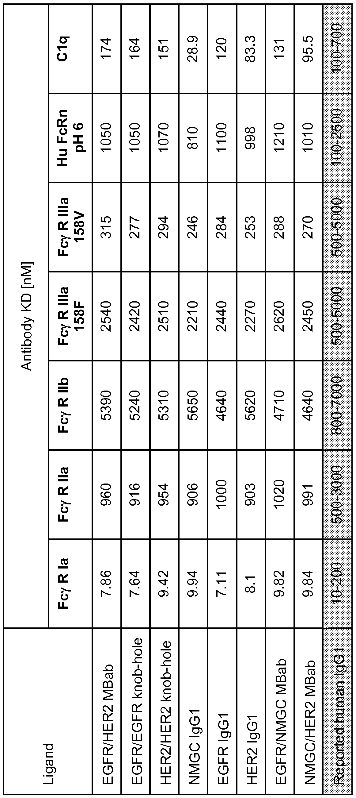 The phonetic symbols image collections symbol and sign ideas wo2013096291a2 modified polypeptides for bispecific antibody figure imgf0001590001 buycottarizona biocorpaavc