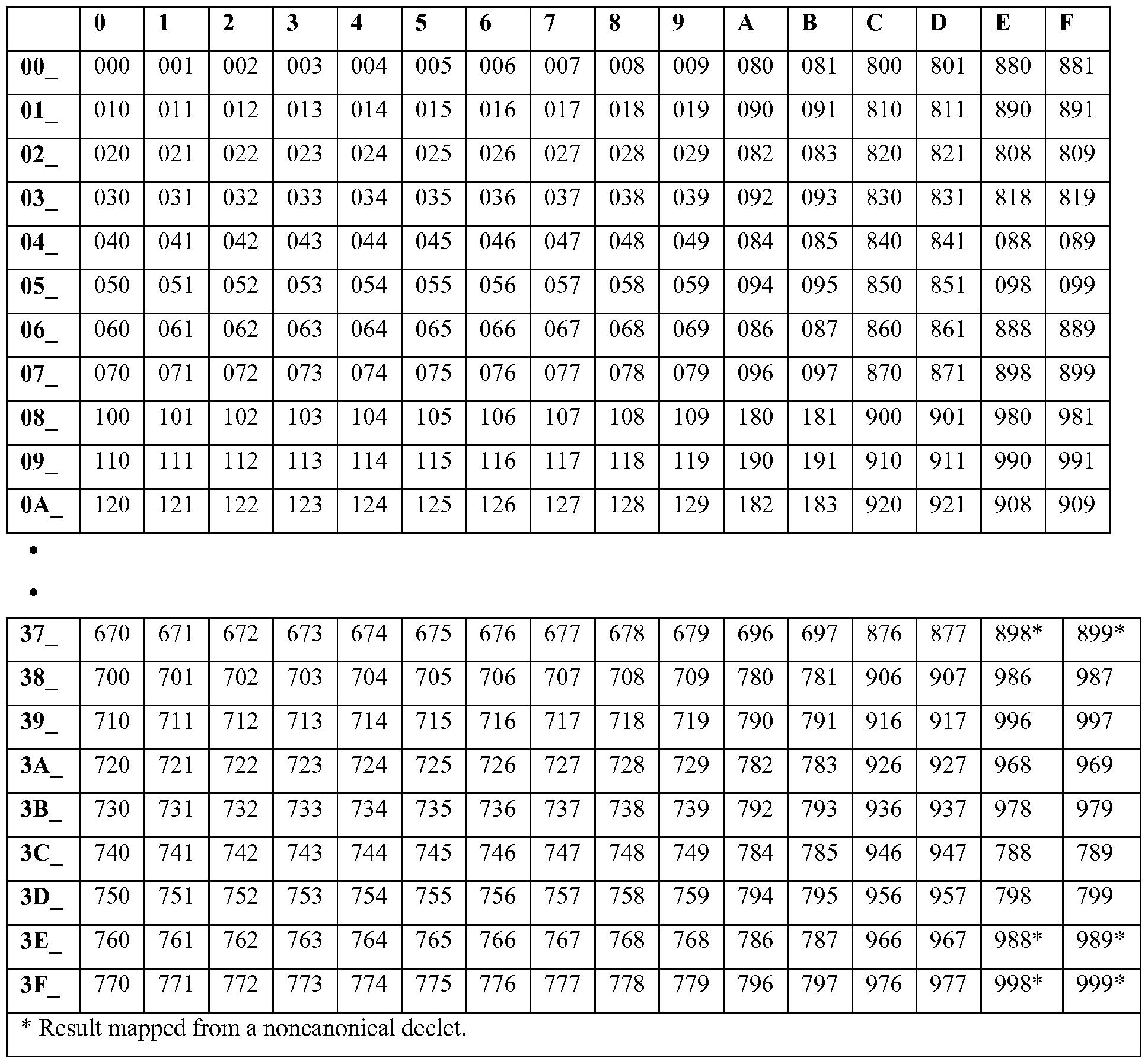 hex code tabelle