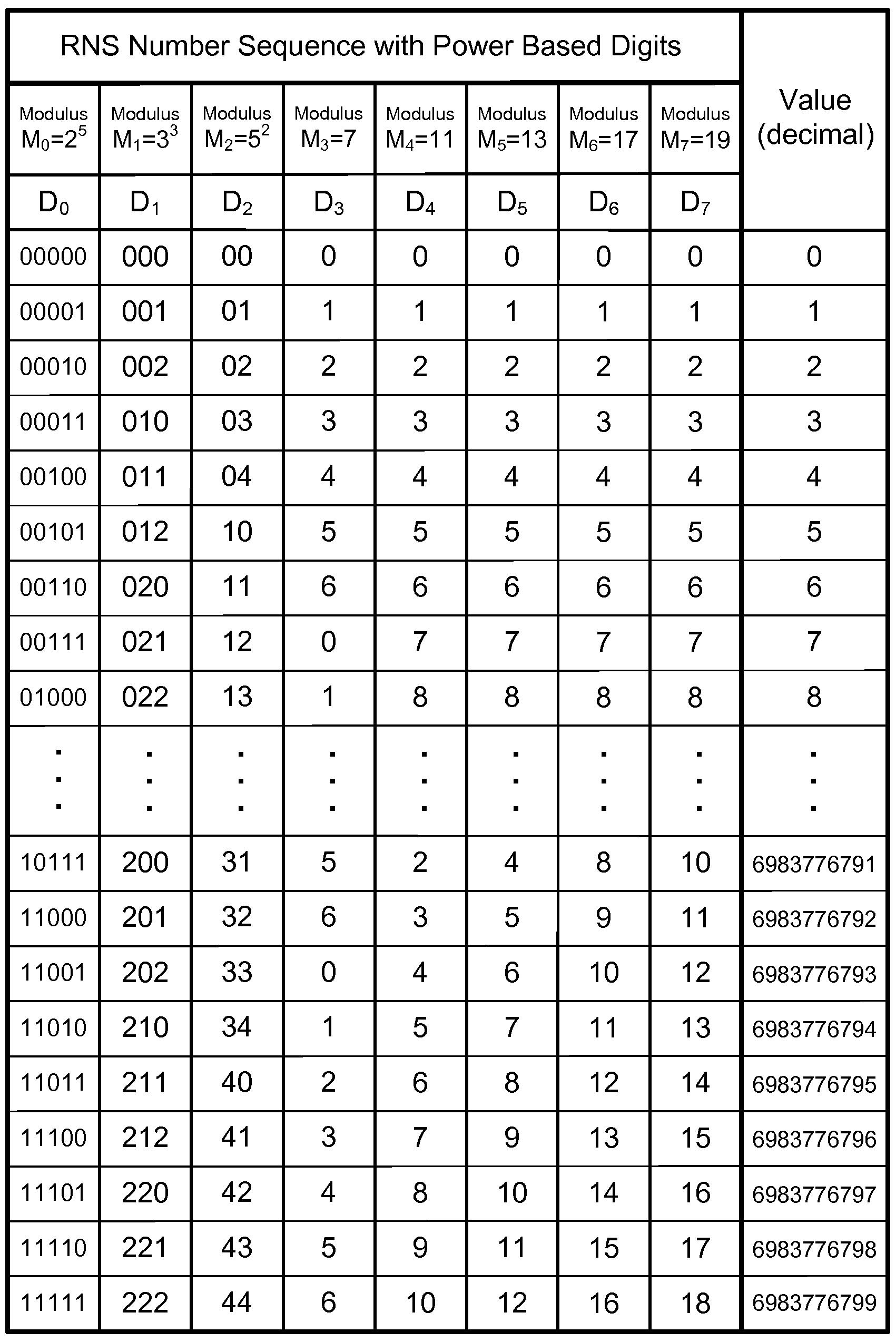 Binary options method