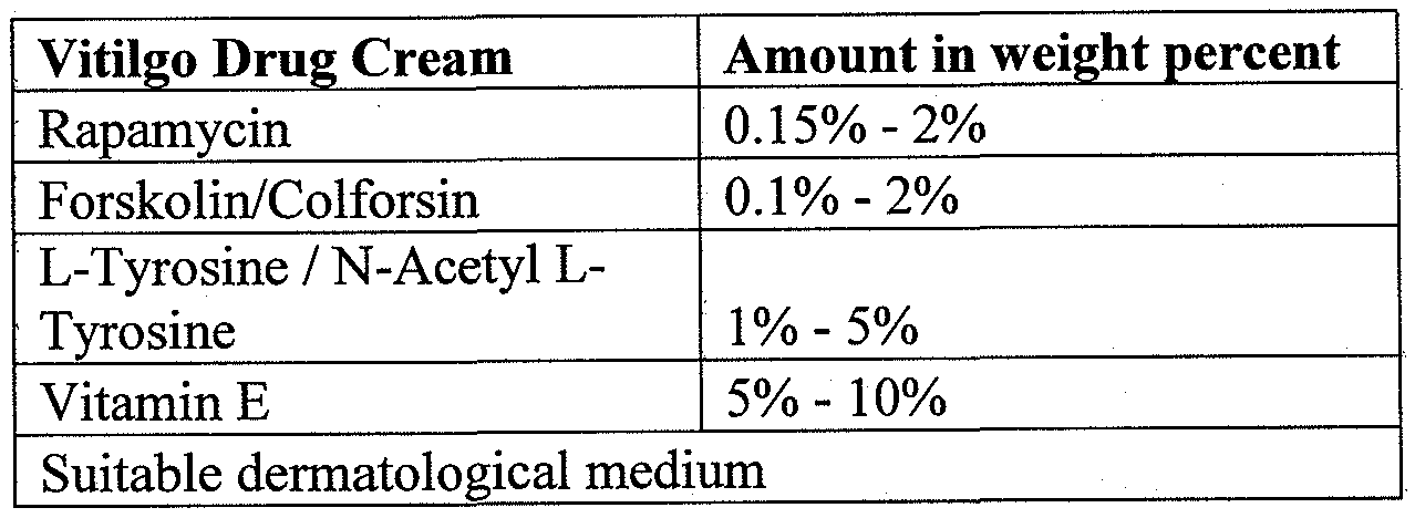 Weight loss through ayurvedic medicine image 9