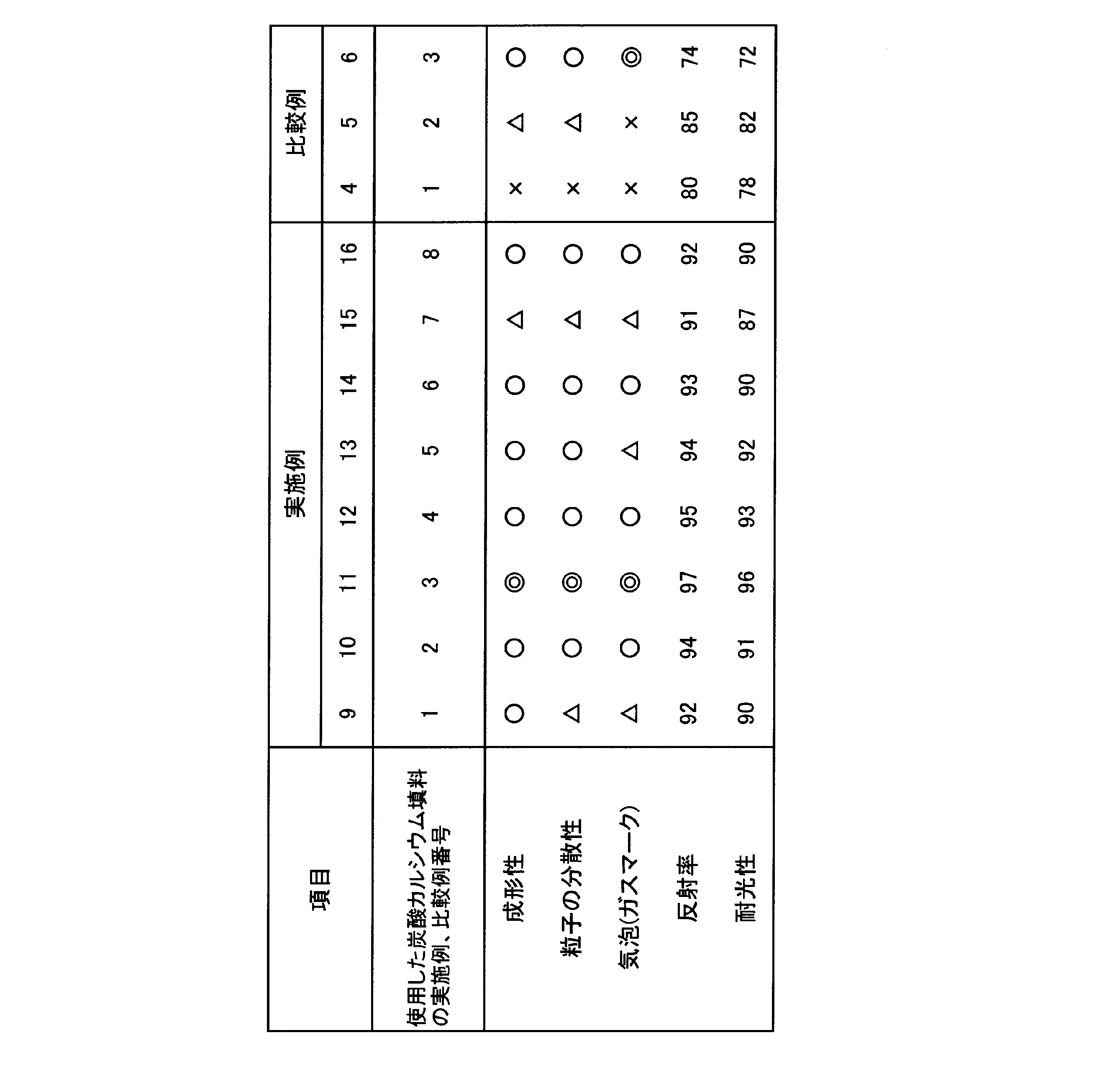 WO2014058057A2 - 樹脂用炭酸カルシウム填料及び該填料を含む樹脂組成物          - Google PatentsFamily
