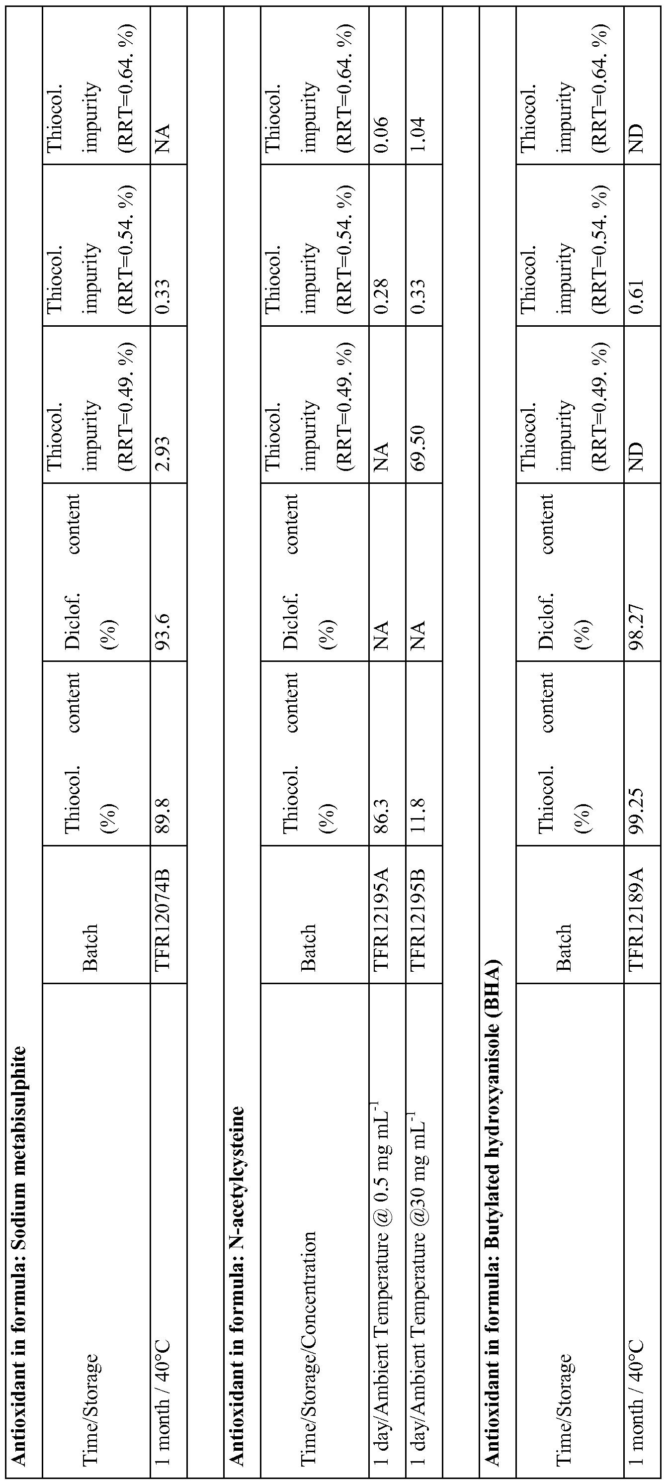 azithromycin 1g