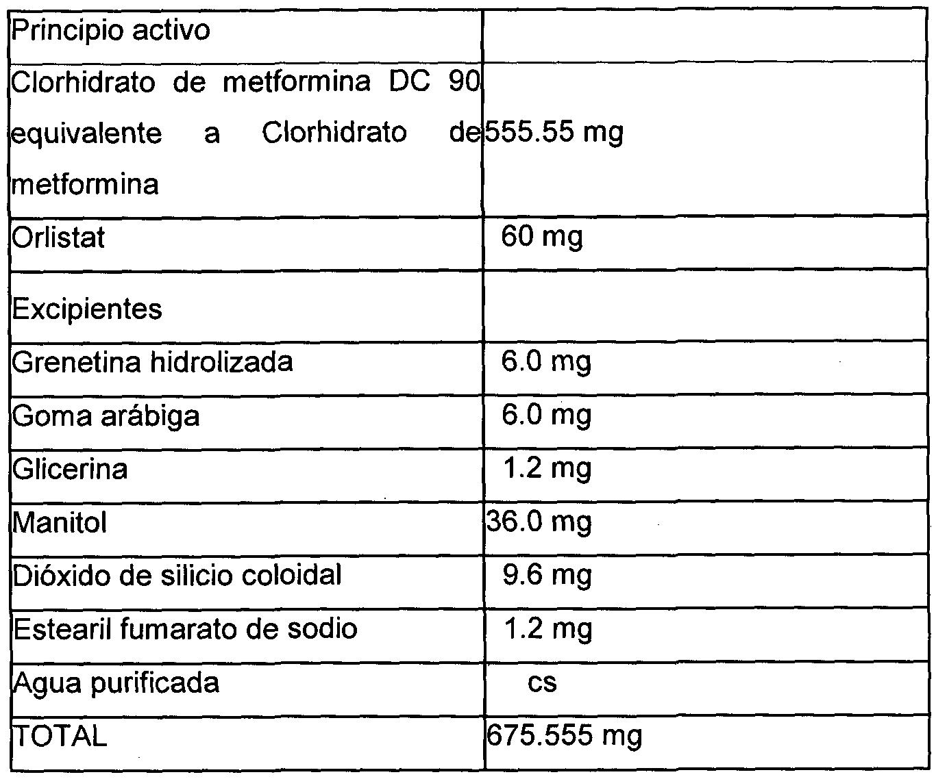 WO2014088386A1 - Composiciones metformina-orlistat