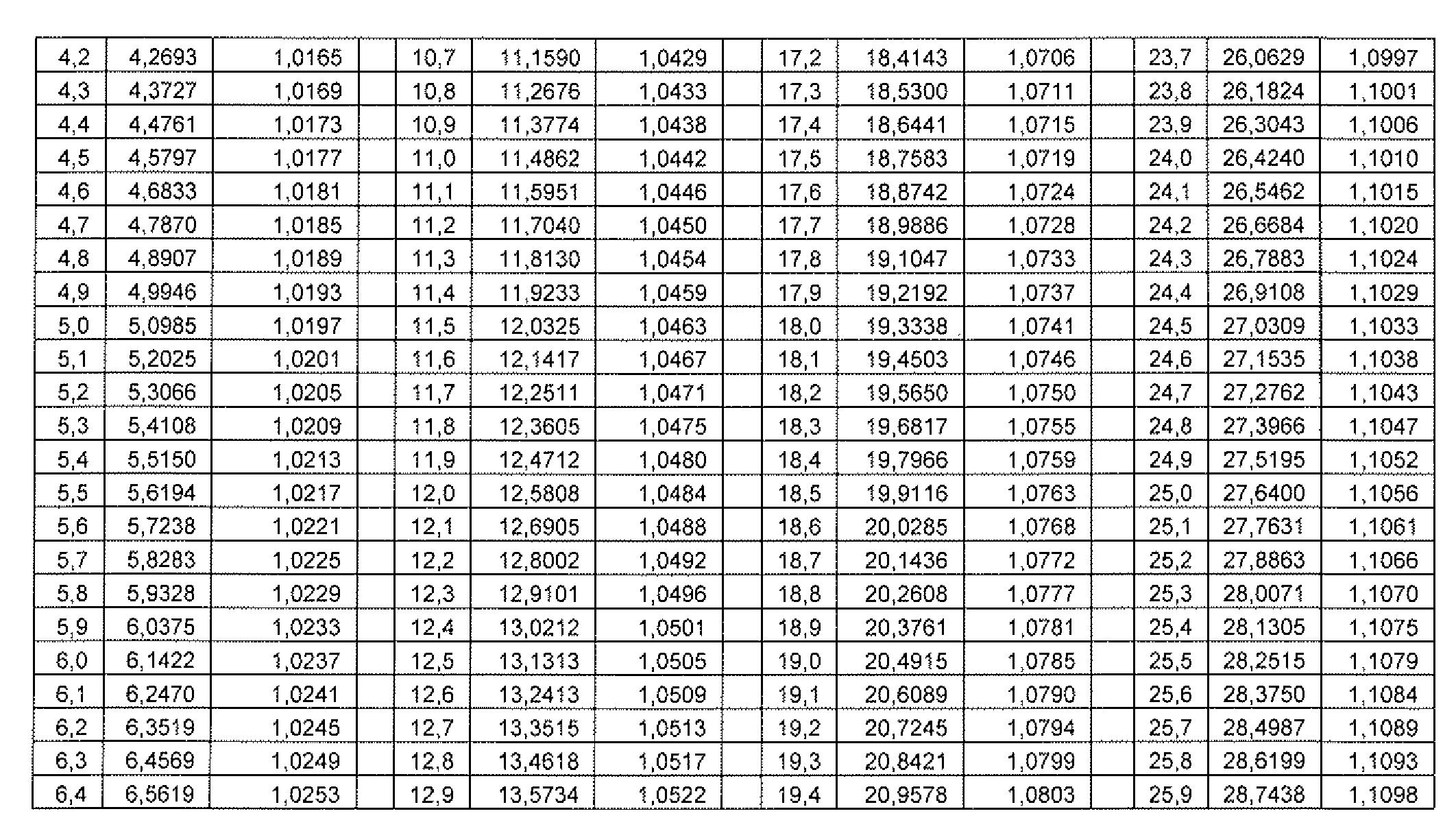 Wo2014100410a1 Composition Comprising Steviol Glycoside