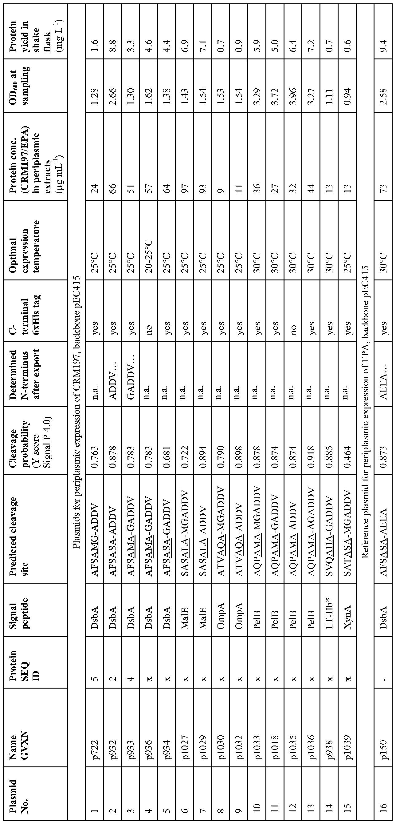 maximum lexapro dose