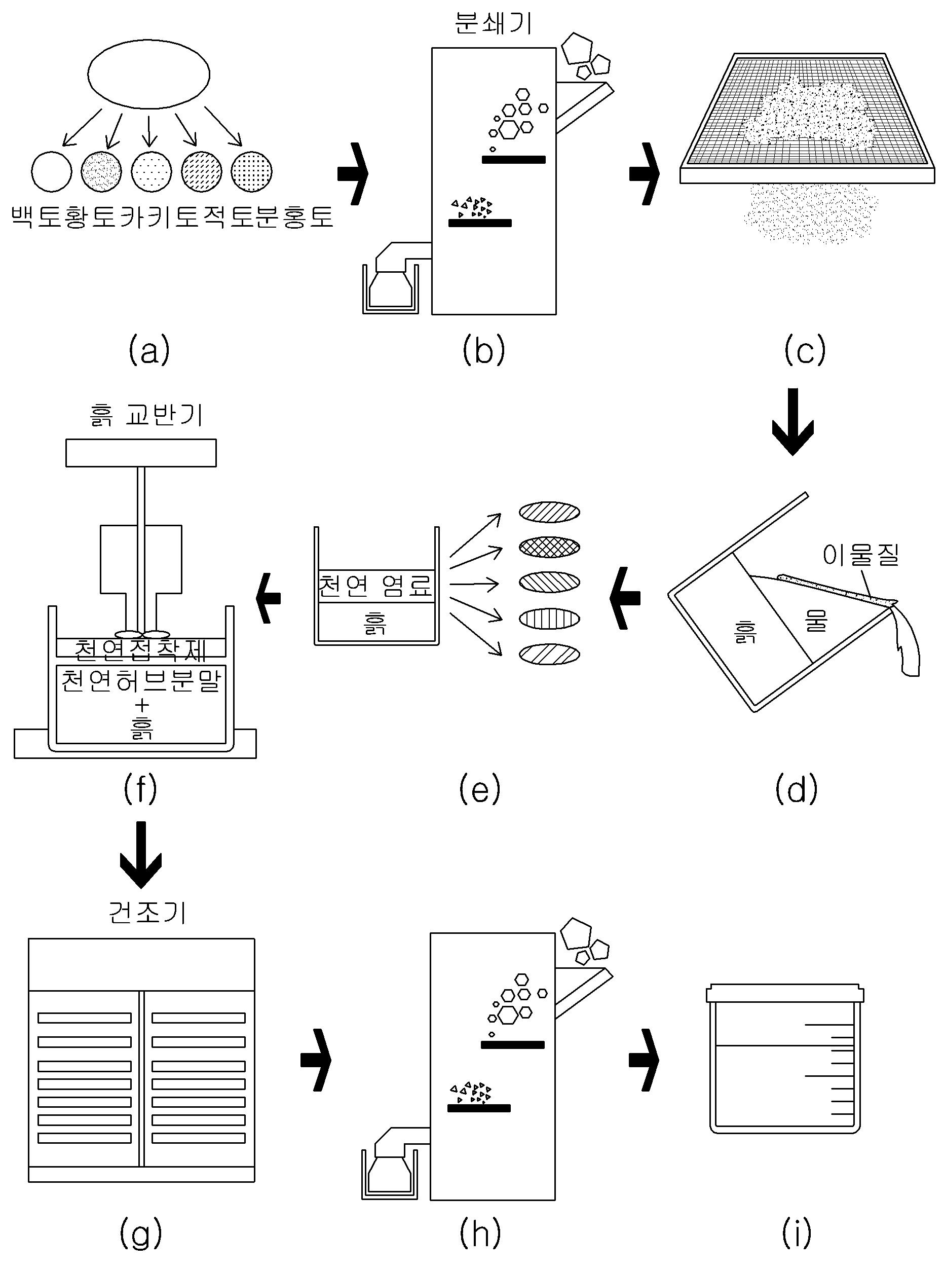 patent wo2014104529a1