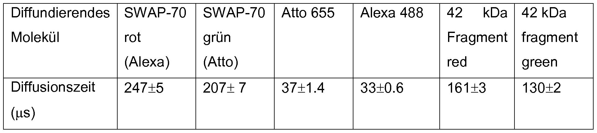 Molekülmasse Berechnen : patent wo2014122245a1 methode zur inhibierung des proteins swap 70 google patents ~ Themetempest.com Abrechnung