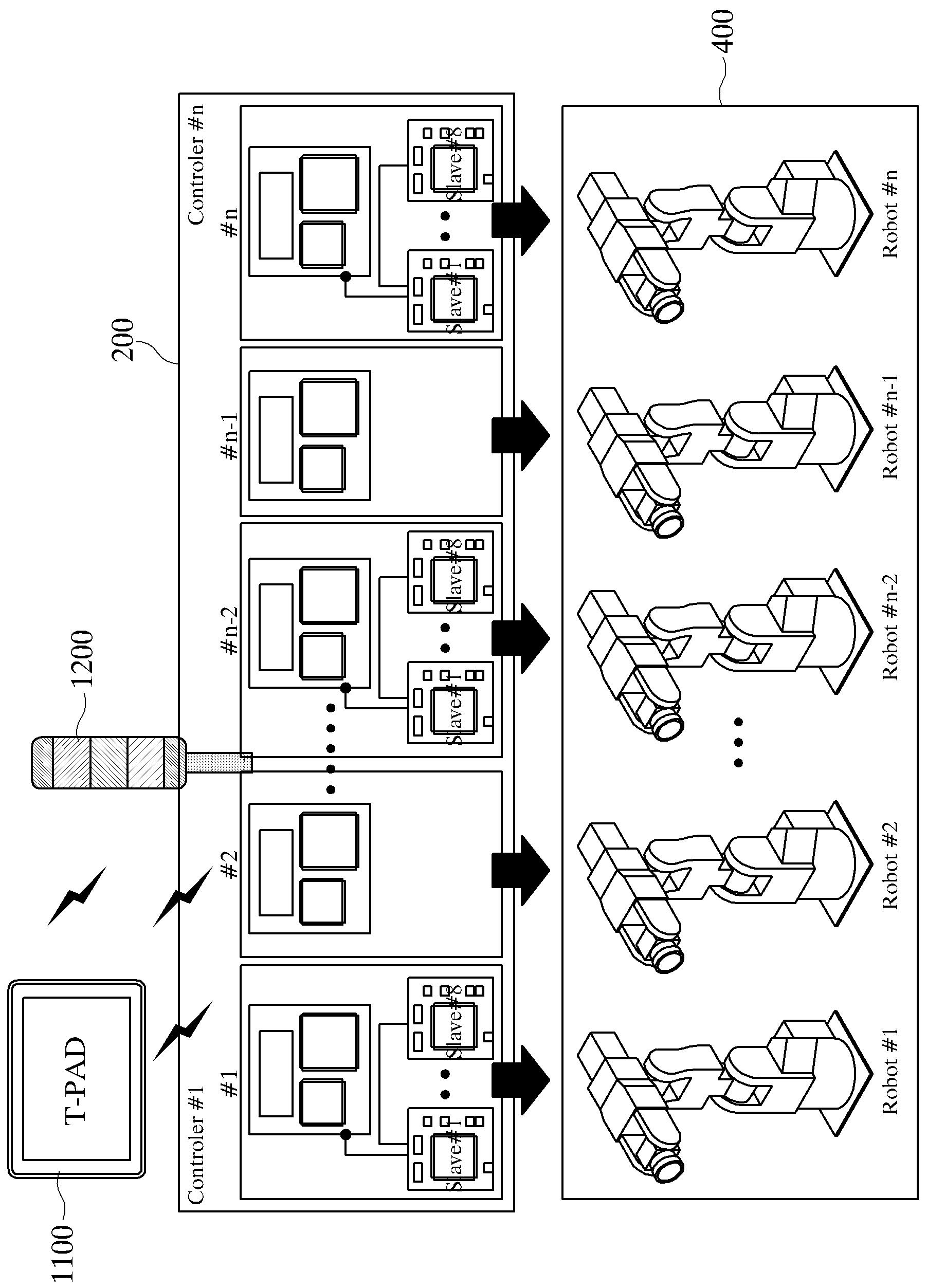 Tb 03 Touch Teaching Pendant