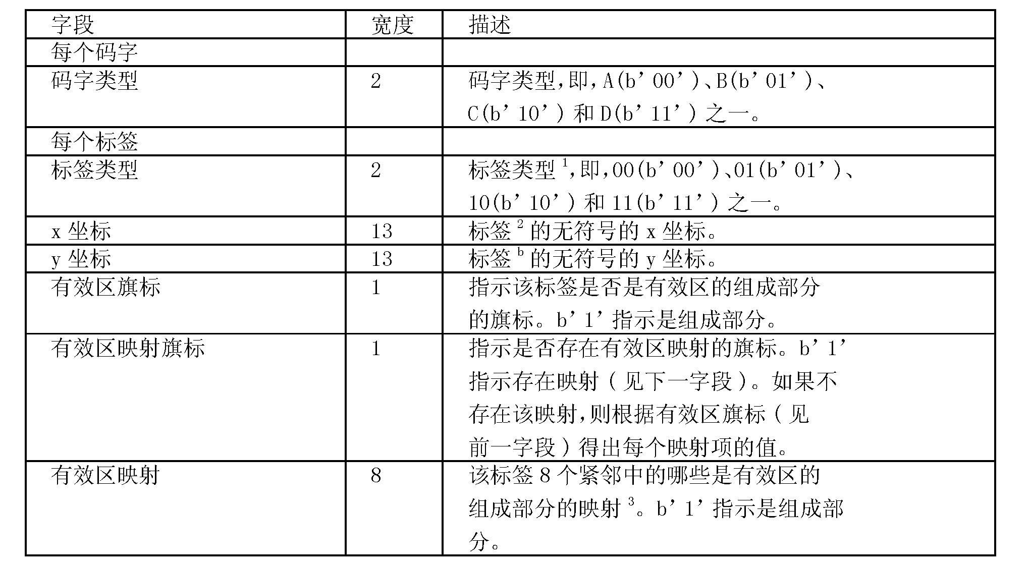 Figure CN1993688BD00201