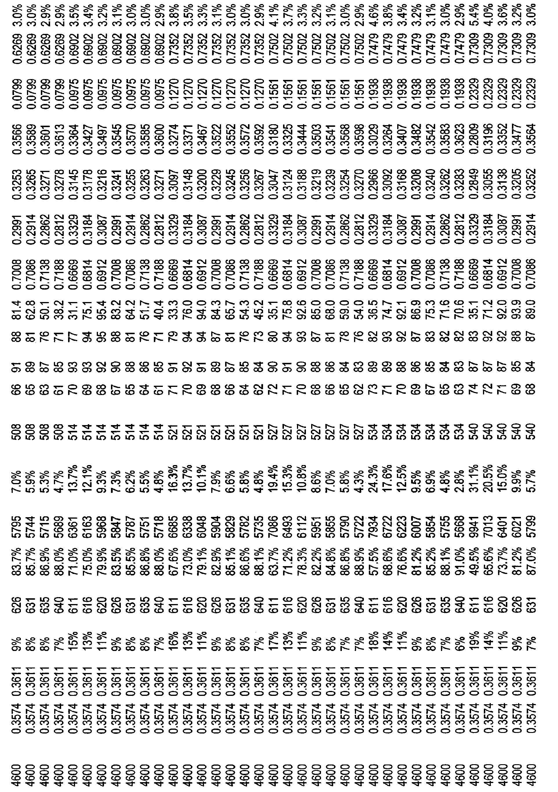 Figure CN101821544BD00761