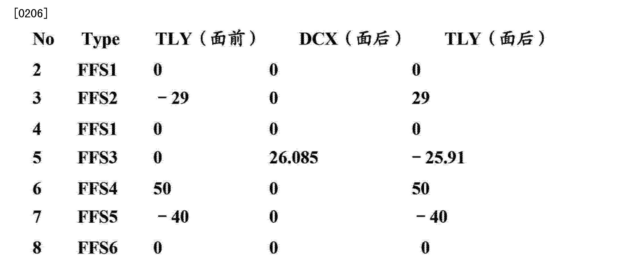 Figure CN103293674AD00232