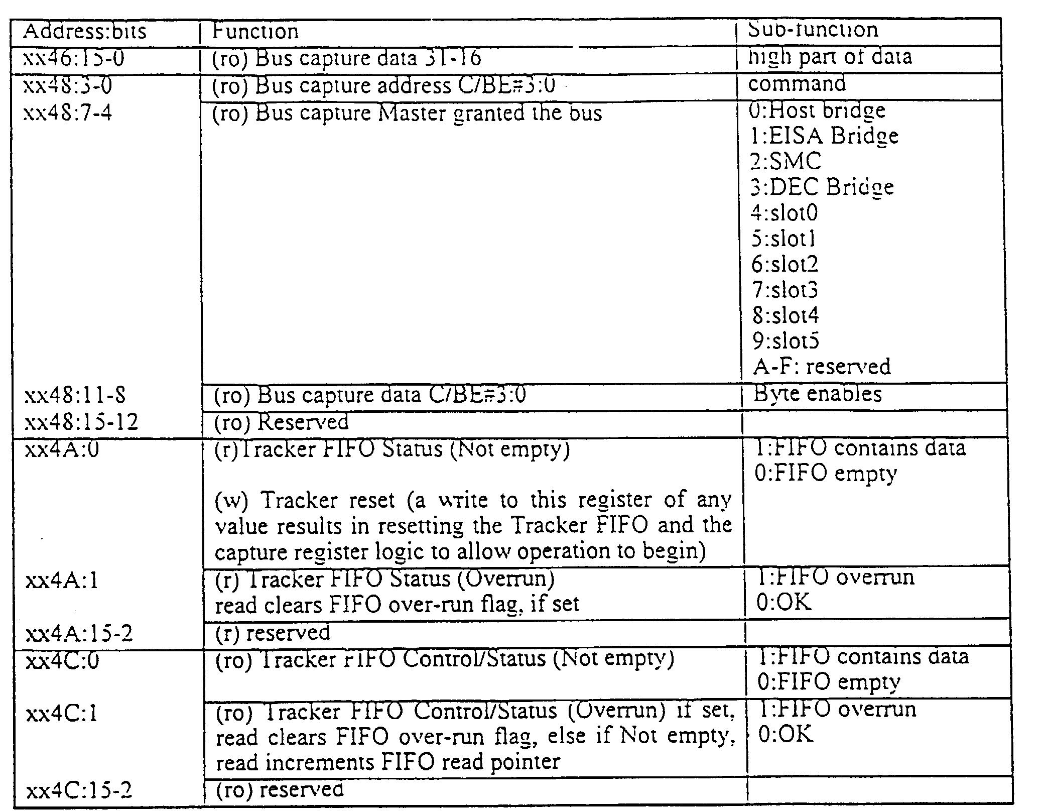 Figure 00330002