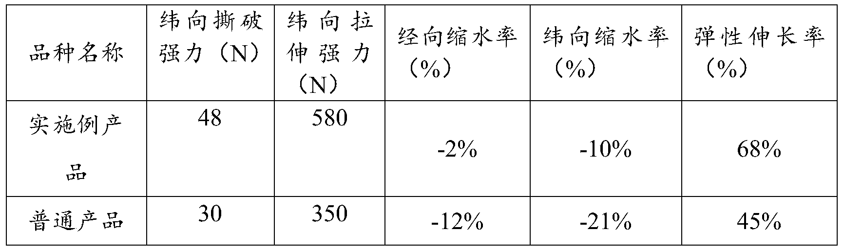 Figure PCTCN2019078519-appb-000005